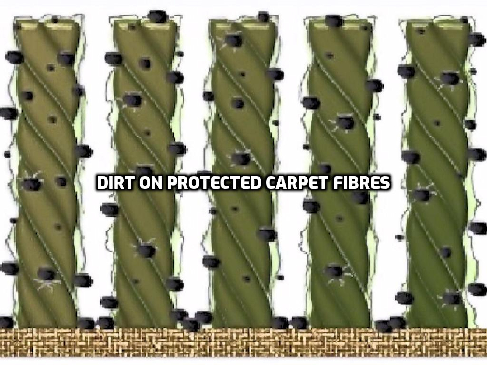 When the protector is worn it leaves fibres vulnerable to dirt